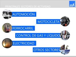 Principales sectores Forja en AESA